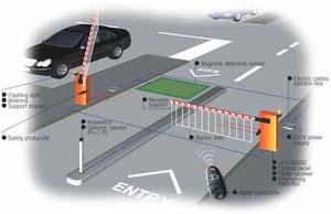 Kilkenny Communications Alarm Monitoring, Security Service